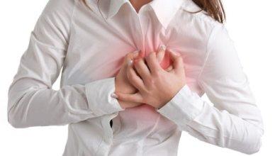 ноющая боль в груди